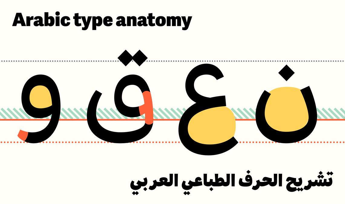 Arabic Type Anatomy Typetogether