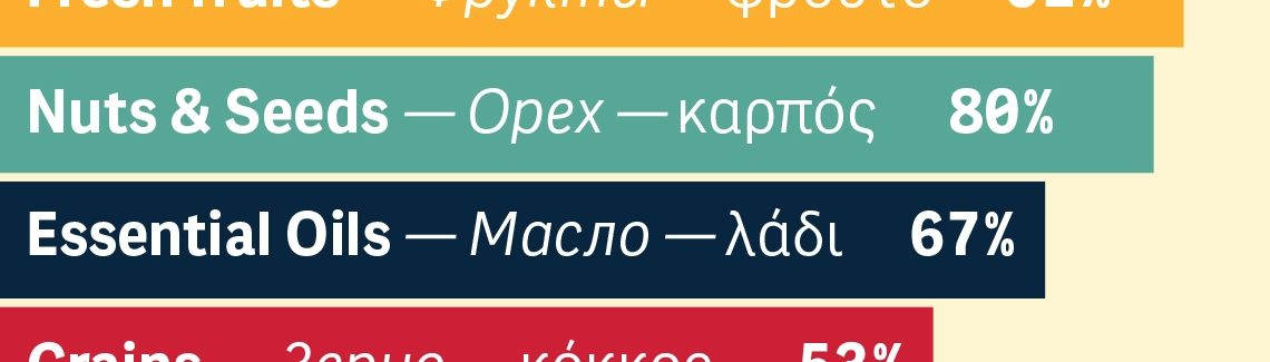 Qlikview Sans   TypeTogether custom typefaces